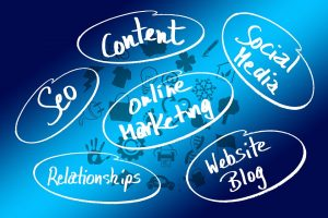 Marketing has many components and Club Red can help you with your marketing plan