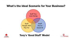 Tony Inman talks about our real motivation for making our businesses work