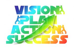 Having a plan greatly increases your chances of success